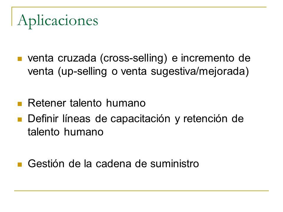 Aplicaciones venta cruzada (cross-selling) e incremento de venta (up-selling o venta sugestiva/mejorada) Retener talento humano Definir líneas de capa