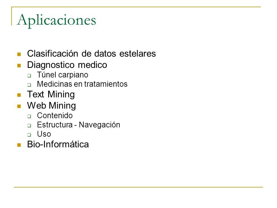 Aplicaciones Clasificación de datos estelares Diagnostico medico Túnel carpiano Medicinas en tratamientos Text Mining Web Mining Contenido Estructura