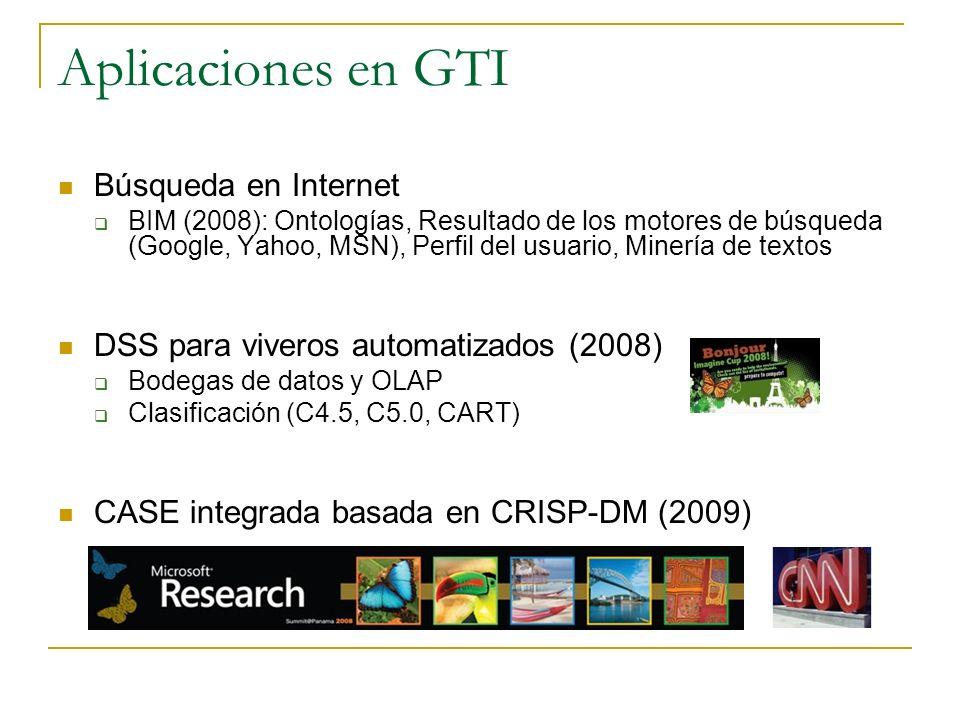 Aplicaciones en GTI Búsqueda en Internet BIM (2008): Ontologías, Resultado de los motores de búsqueda (Google, Yahoo, MSN), Perfil del usuario, Minerí