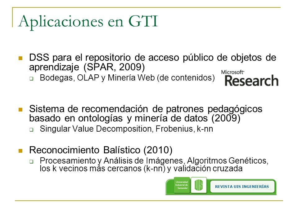 Aplicaciones en GTI DSS para el repositorio de acceso público de objetos de aprendizaje (SPAR, 2009) Bodegas, OLAP y Minería Web (de contenidos) Siste