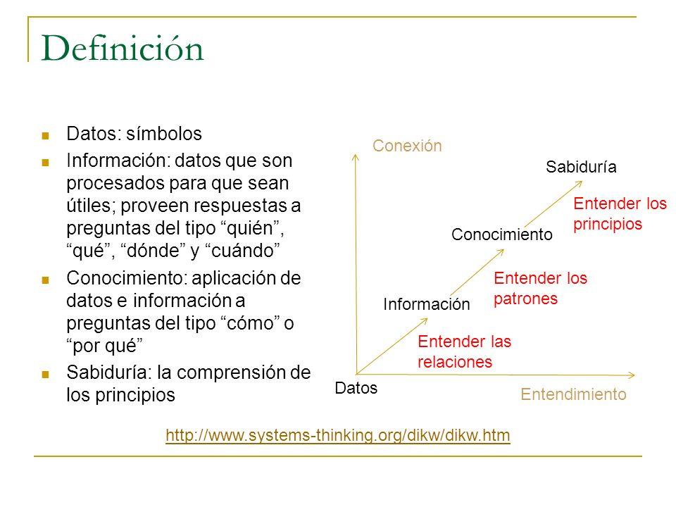 Justificación John Naisbitt: estamos ahogándonos en información pero hambrientos de conocimiento Explosión en recolección de datos: ventas en supermercados Las bodegas de datos como almacenamiento global y confiable El incremento en el acceso a los datos desde la web El incremento en la competencia en una economía global El desarrollo de herramientas comerciales y académicas de minería de datos: Clementine, Insightful Miner, WEKA, CART, PolyAnalyst, SAS El gran crecimiento en la capacidad de computo y almacenamiento