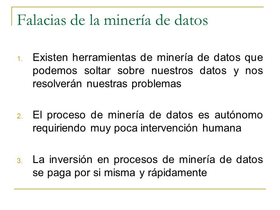 Falacias de la minería de datos 1. Existen herramientas de minería de datos que podemos soltar sobre nuestros datos y nos resolverán nuestras problema