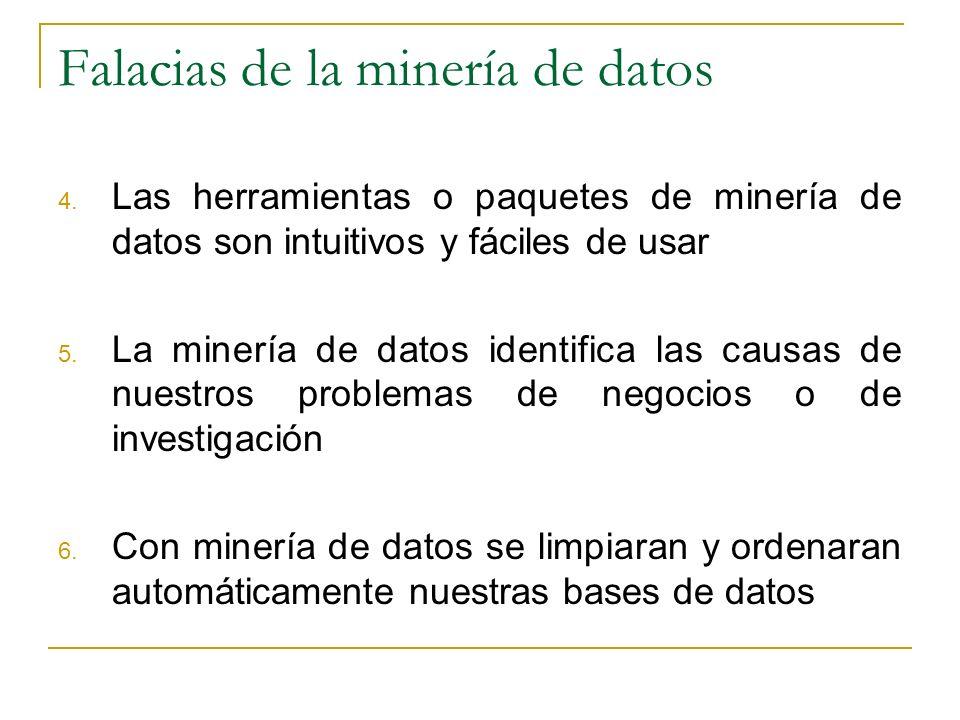 Falacias de la minería de datos 4. Las herramientas o paquetes de minería de datos son intuitivos y fáciles de usar 5. La minería de datos identifica