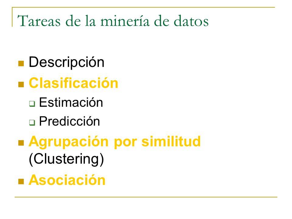 Tareas de la minería de datos Descripción Sugerir posibles explicaciones para ciertos patrones y tendencias Los modelos de minería de datos deben ser lo más transparentes posibles.