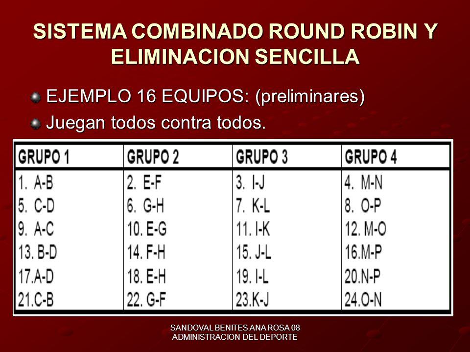 SANDOVAL BENITES ANA ROSA 08 ADMINISTRACION DEL DEPORTE Se clasifican los equipos del 1o. Al 4to. De cada grupo según el resultado y se juega de la si