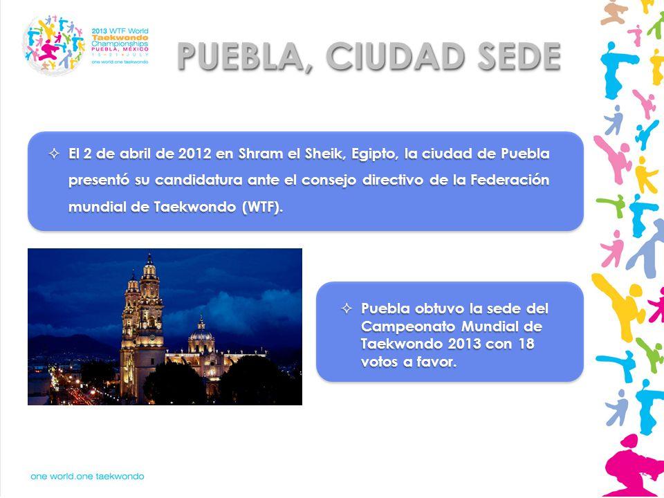 PUEBLA, CIUDAD SEDE El 2 de abril de 2012 en Shram el Sheik, Egipto, la ciudad de Puebla presentó su candidatura ante el consejo directivo de la Feder