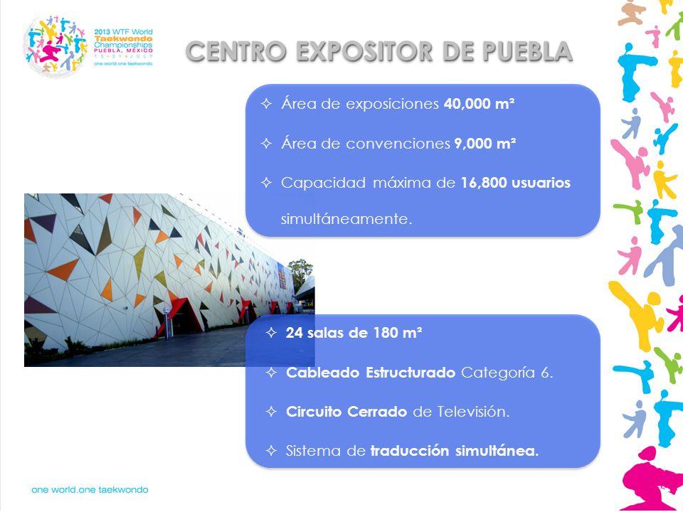 CENTRO EXPOSITOR DE PUEBLA Área de exposiciones 40,000 m² Área de convenciones 9,000 m² Capacidad máxima de 16,800 usuarios simultáneamente. 24 salas