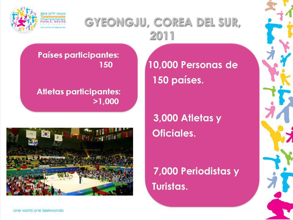 GYEONGJU, COREA DEL SUR, 2011 Países participantes: 150 Atletas participantes: >1,000 10,000 Personas de 150 países. 3,000 Atletas y Oficiales. 7,000