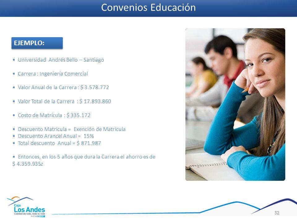 32 EJEMPLO: Universidad Andrés Bello – Santiago Carrera : Ingeniería Comercial Valor Anual de la Carrera : $ 3.578.772 Valor Total de la Carrera : $ 1