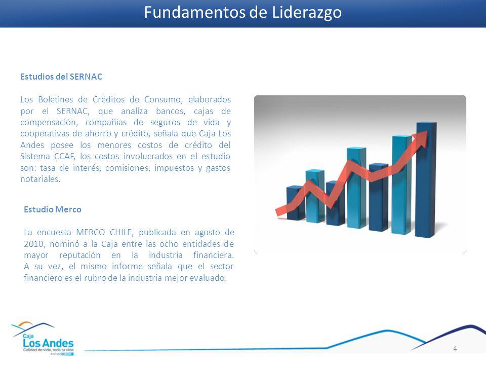4 Estudios del SERNAC Los Boletines de Créditos de Consumo, elaborados por el SERNAC, que analiza bancos, cajas de compensación, compañías de seguros