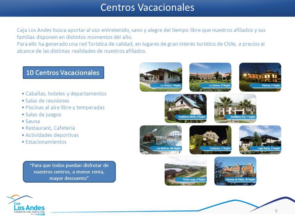 9 Centros Vacacionales Cabañas, hoteles y departamentos Salas de reuniones Piscinas al aire libre y temperadas Salas de juegos Sauna Restaurant, Cafet