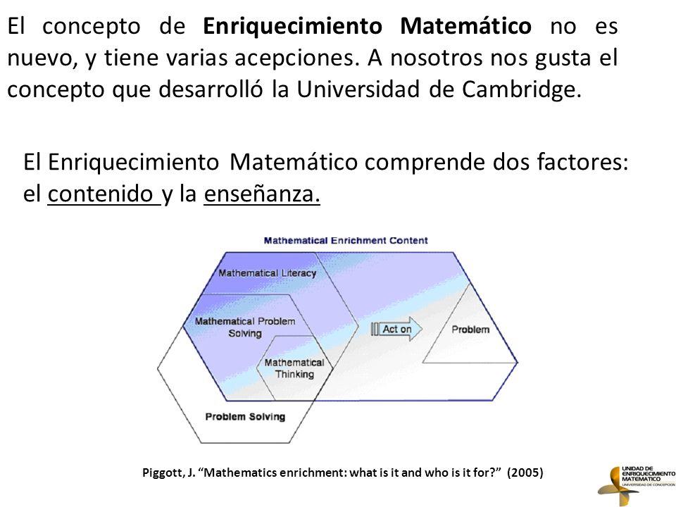 Contenido: Contenido: Considerar problemas y situaciones que permitan desarrollar y utilizar estrategias para resolver problemas, y que fomenten el pensamiento matemático.