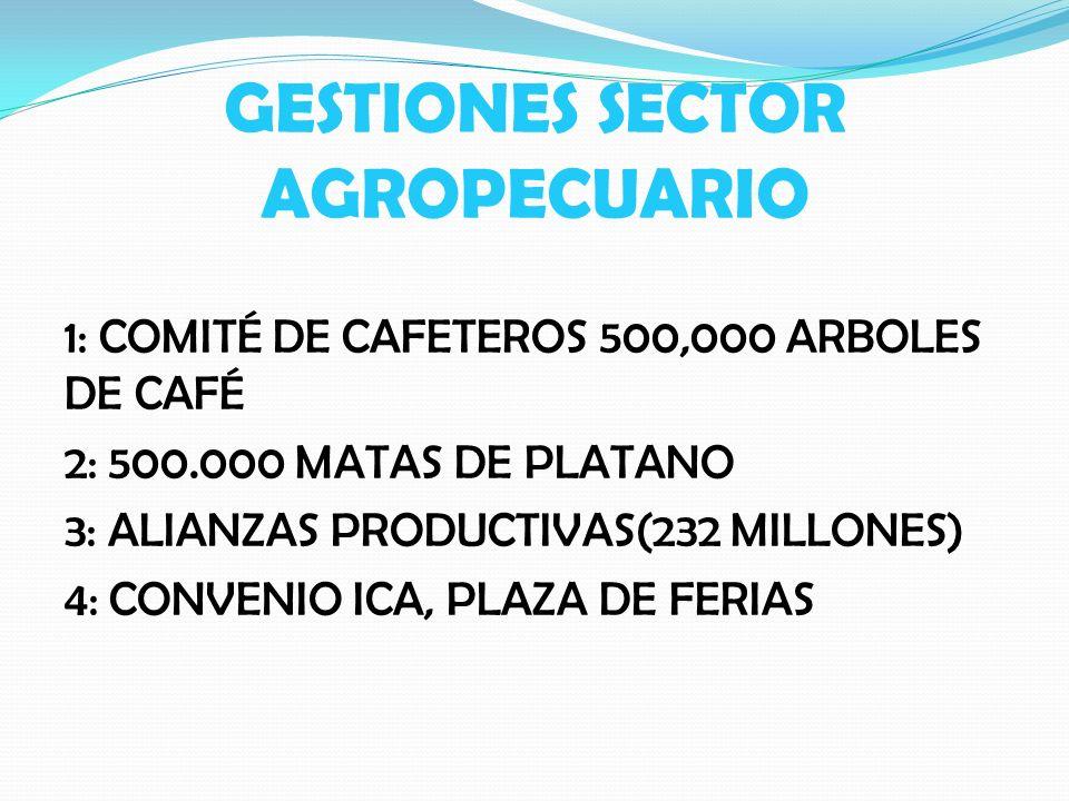 GESTIONES SECTOR AGROPECUARIO 1: COMITÉ DE CAFETEROS 500,000 ARBOLES DE CAFÉ 2: 500.000 MATAS DE PLATANO 3: ALIANZAS PRODUCTIVAS(232 MILLONES) 4: CONVENIO ICA, PLAZA DE FERIAS