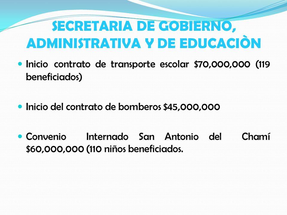 SECRETARIA DE GOBIERNO, ADMINISTRATIVA Y DE EDUCACIÒN Inicio contrato de transporte escolar $70,000,000 (119 beneficiados) Inicio del contrato de bomberos $45,000,000 Convenio Internado San Antonio del Chamí $60,000,000 (110 niños beneficiados.