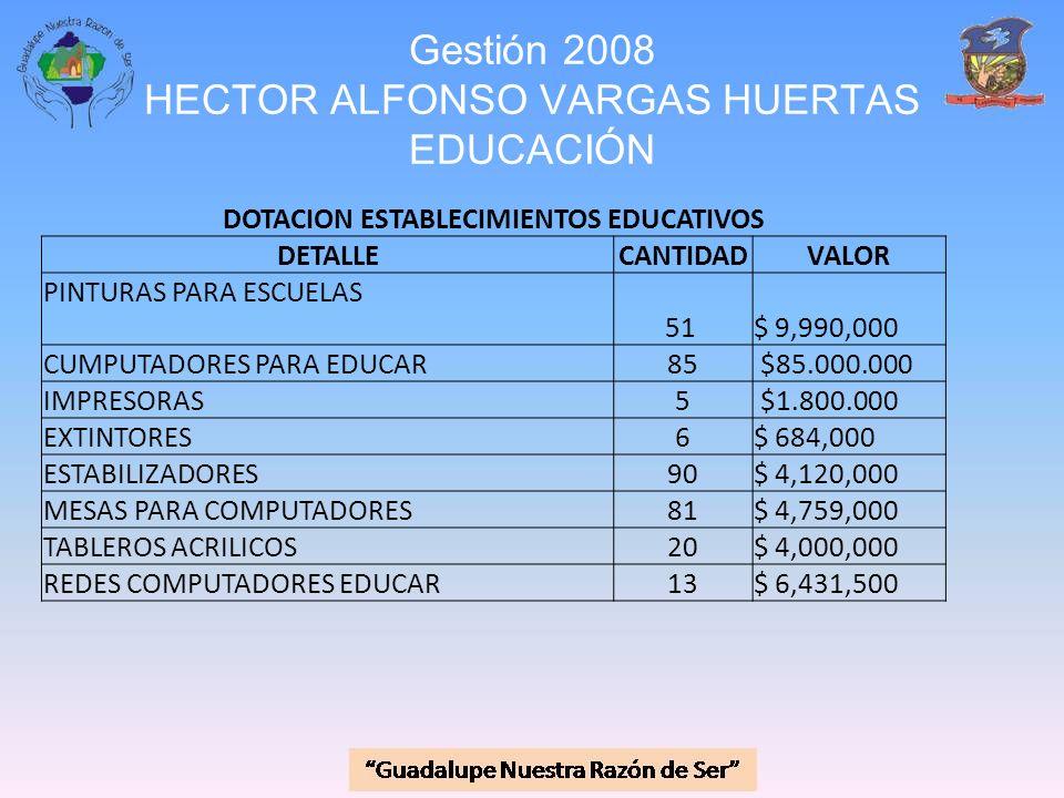 Gestión 2008 HECTOR ALFONSO VARGAS HUERTAS EDUCACIÓN DOTACION ESTABLECIMIENTOS EDUCATIVOS DETALLECANTIDADVALOR PINTURAS PARA ESCUELAS 51 $ 9,990,000 C