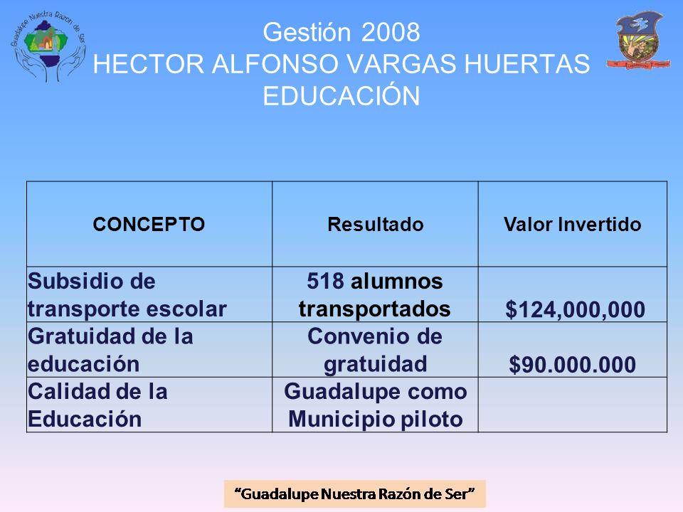 Gestión 2008 HECTOR ALFONSO VARGAS HUERTAS EDUCACIÓN CONCEPTOResultadoValor Invertido Subsidio de transporte escolar 518 alumnos transportados $124,00
