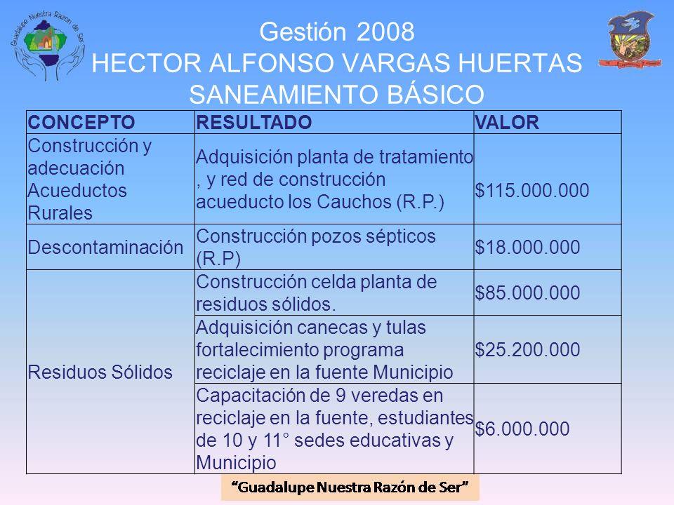 Gestión 2008 HECTOR ALFONSO VARGAS HUERTAS SANEAMIENTO BÁSICO CONCEPTORESULTADOVALOR Construcción y adecuación Acueductos Rurales Adquisición planta d