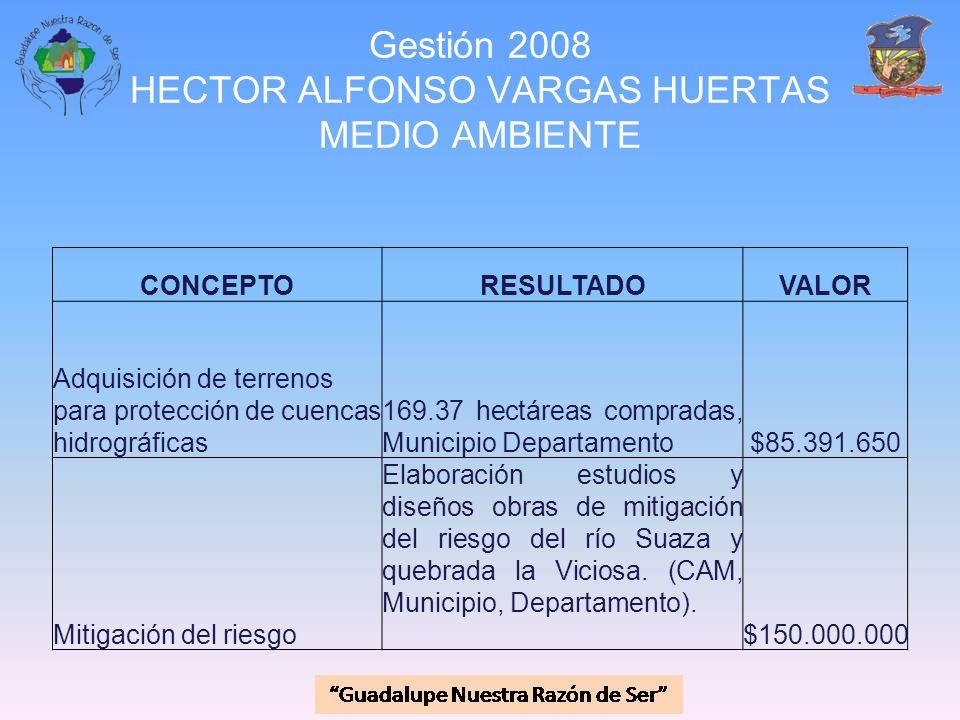 Gestión 2008 HECTOR ALFONSO VARGAS HUERTAS MEDIO AMBIENTE CONCEPTORESULTADOVALOR Adquisición de terrenos para protección de cuencas hidrográficas 169.