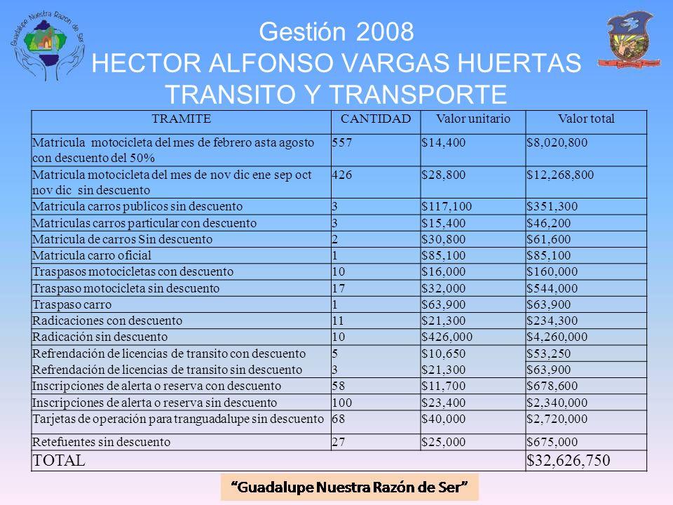 Gestión 2008 HECTOR ALFONSO VARGAS HUERTAS TRANSITO Y TRANSPORTE TRAMITECANTIDADValor unitarioValor total Matricula motocicleta del mes de febrero ast