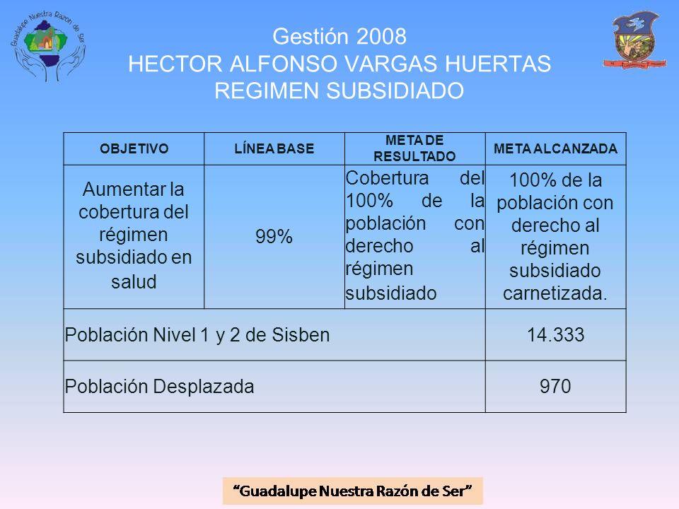 Gestión 2008 HECTOR ALFONSO VARGAS HUERTAS REGIMEN SUBSIDIADO OBJETIVOLÍNEA BASE META DE RESULTADO META ALCANZADA Aumentar la cobertura del régimen su