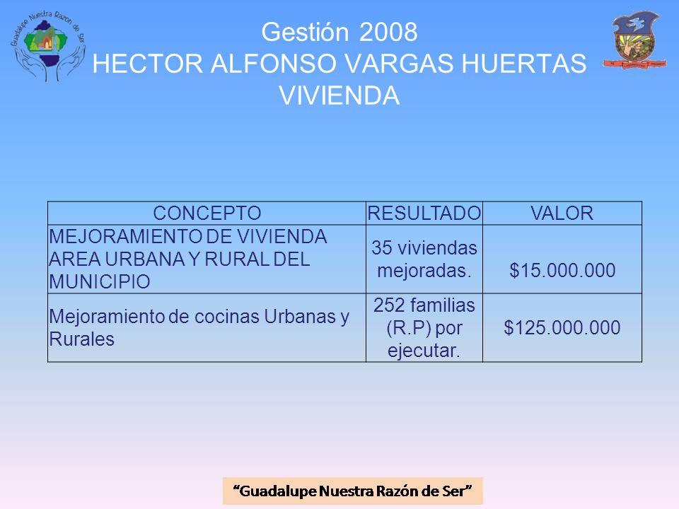 Gestión 2008 HECTOR ALFONSO VARGAS HUERTAS VIVIENDA CONCEPTORESULTADOVALOR MEJORAMIENTO DE VIVIENDA AREA URBANA Y RURAL DEL MUNICIPIO 35 viviendas mej