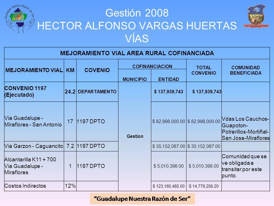 Gestión 2008 HECTOR ALFONSO VARGAS HUERTAS VÍAS MEJORAMIENTO VIAL AREA RURAL COFINANCIADA MEJORAMIENTO VIALKMCOVENIO COFINANCIACION TOTAL CONVENIO COM