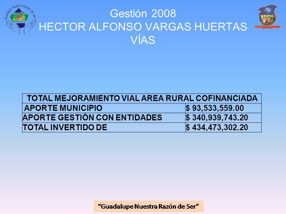 Gestión 2008 HECTOR ALFONSO VARGAS HUERTAS VÍAS TOTAL MEJORAMIENTO VIAL AREA RURAL COFINANCIADA APORTE MUNICIPIO$ 93,533,559.00 APORTE GESTIÓN CON ENT