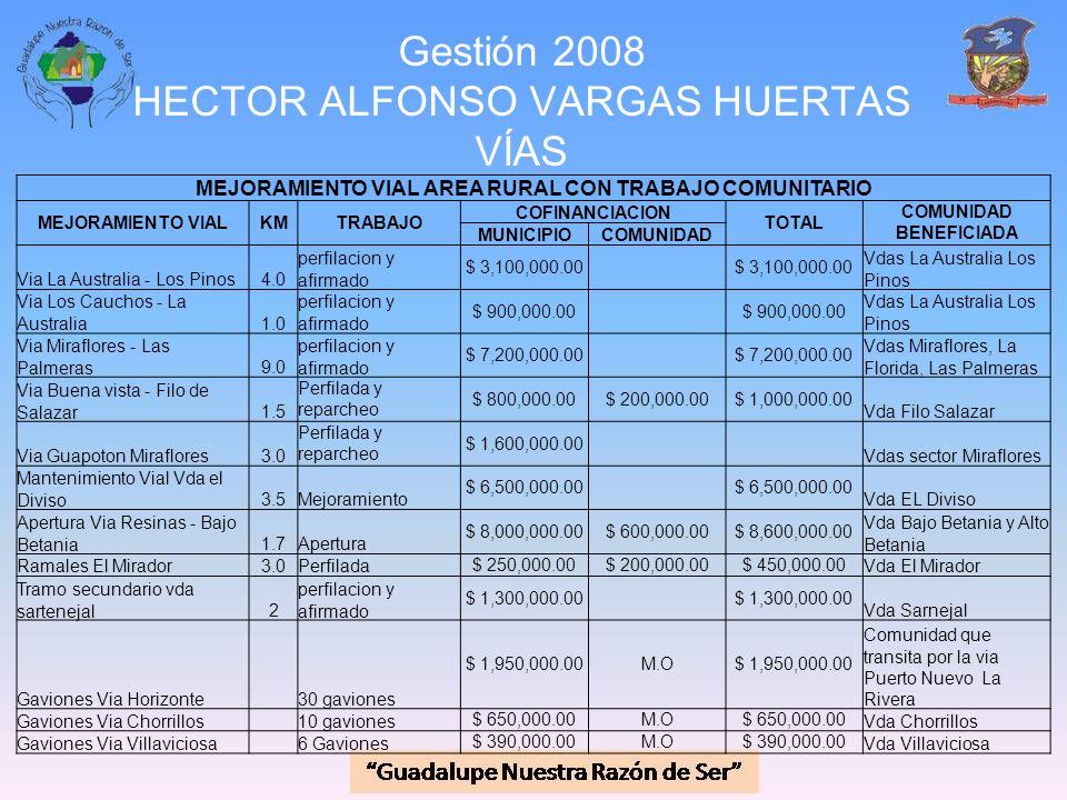 Gestión 2008 HECTOR ALFONSO VARGAS HUERTAS VÍAS MEJORAMIENTO VIAL AREA RURAL CON TRABAJO COMUNITARIO MEJORAMIENTO VIALKMTRABAJO COFINANCIACION TOTAL C