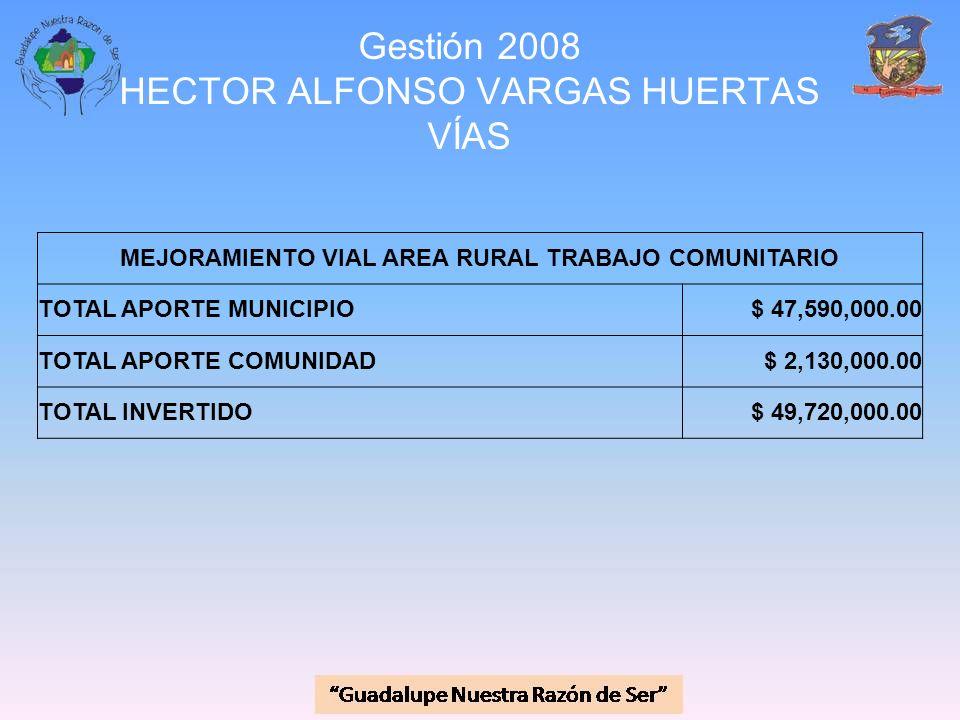 Gestión 2008 HECTOR ALFONSO VARGAS HUERTAS VÍAS MEJORAMIENTO VIAL AREA RURAL TRABAJO COMUNITARIO TOTAL APORTE MUNICIPIO$ 47,590,000.00 TOTAL APORTE CO