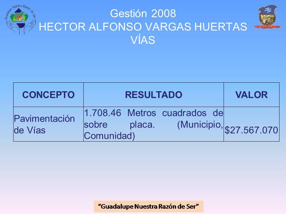 Gestión 2008 HECTOR ALFONSO VARGAS HUERTAS VÍAS CONCEPTORESULTADOVALOR Pavimentación de Vías 1.708.46 Metros cuadrados de sobre placa. (Municipio, Com
