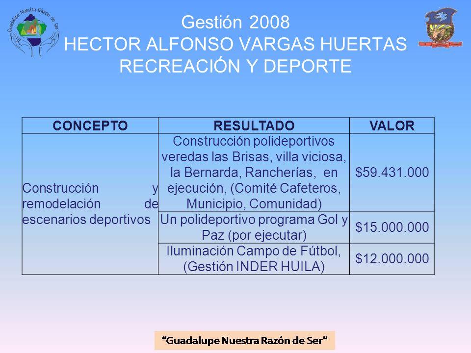 Gestión 2008 HECTOR ALFONSO VARGAS HUERTAS RECREACIÓN Y DEPORTE CONCEPTORESULTADOVALOR Construcción y remodelación de escenarios deportivos Construcci