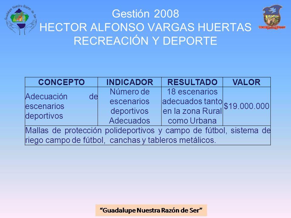 Gestión 2008 HECTOR ALFONSO VARGAS HUERTAS RECREACIÓN Y DEPORTE CONCEPTOINDICADORRESULTADOVALOR Adecuación de escenarios deportivos Número de escenari