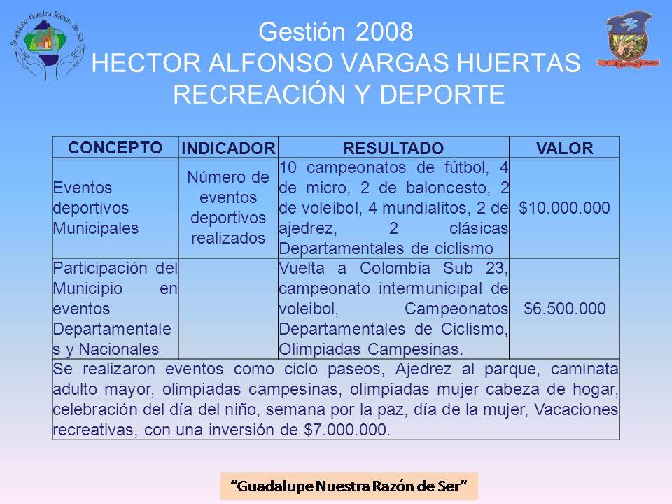 Gestión 2008 HECTOR ALFONSO VARGAS HUERTAS RECREACIÓN Y DEPORTE CONCEPTOINDICADORRESULTADOVALOR Eventos deportivos Municipales Número de eventos depor