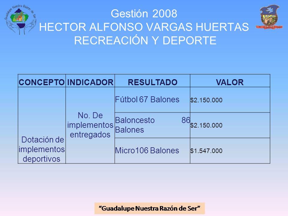 Gestión 2008 HECTOR ALFONSO VARGAS HUERTAS RECREACIÓN Y DEPORTE CONCEPTOINDICADORRESULTADOVALOR Dotación de implementos deportivos No. De implementos