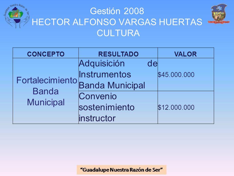 Gestión 2008 HECTOR ALFONSO VARGAS HUERTAS CULTURA CONCEPTORESULTADOVALOR Fortalecimiento Banda Municipal Adquisición de Instrumentos Banda Municipal