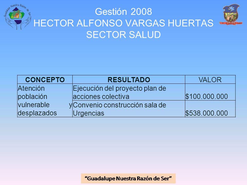 Gestión 2008 HECTOR ALFONSO VARGAS HUERTAS SECTOR SALUD CONCEPTORESULTADOVALOR Atención población vulnerable y desplazados Ejecución del proyecto plan