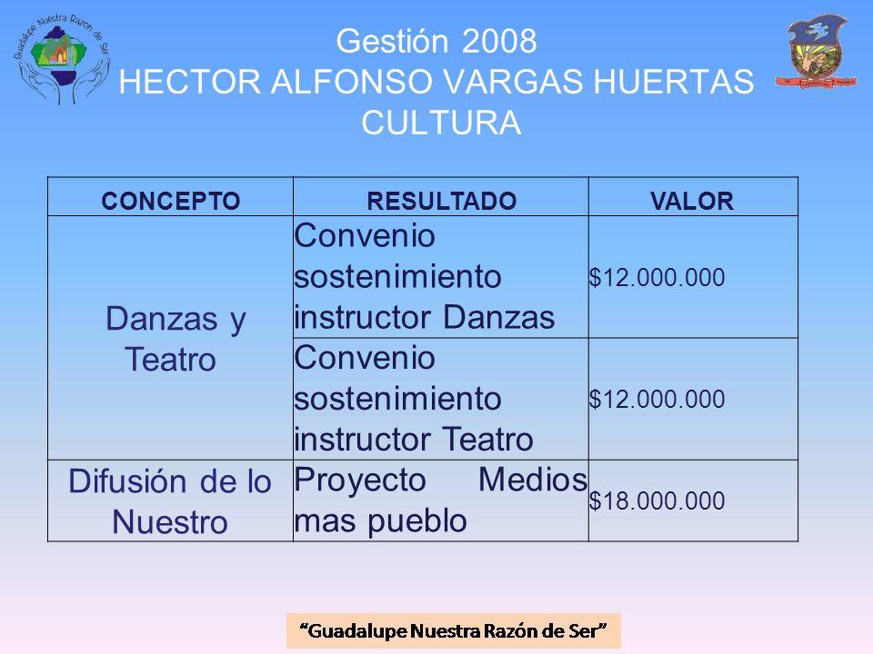 Gestión 2008 HECTOR ALFONSO VARGAS HUERTAS CULTURA CONCEPTORESULTADOVALOR Danzas y Teatro Convenio sostenimiento instructor Danzas $12.000.000 Conveni