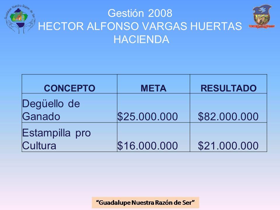 Gestión 2008 HECTOR ALFONSO VARGAS HUERTAS HACIENDA CONCEPTOMETARESULTADO Degüello de Ganado$25.000.000$82.000.000 Estampilla pro Cultura$16.000.000$2