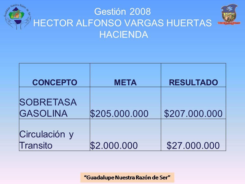 Gestión 2008 HECTOR ALFONSO VARGAS HUERTAS HACIENDA CONCEPTOMETARESULTADO SOBRETASA GASOLINA$205.000.000$207.000.000 Circulación y Transito$2.000.000$