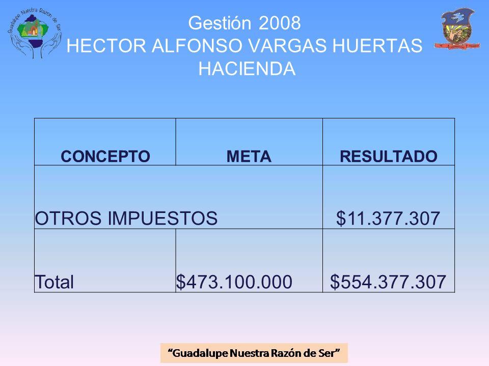 Gestión 2008 HECTOR ALFONSO VARGAS HUERTAS HACIENDA CONCEPTOMETARESULTADO OTROS IMPUESTOS$11.377.307 Total$473.100.000$554.377.307