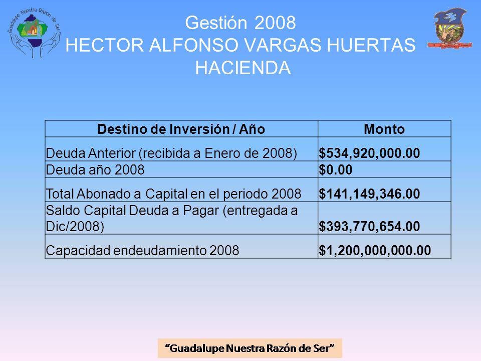Gestión 2008 HECTOR ALFONSO VARGAS HUERTAS HACIENDA Destino de Inversión / AñoMonto Deuda Anterior (recibida a Enero de 2008)$534,920,000.00 Deuda año