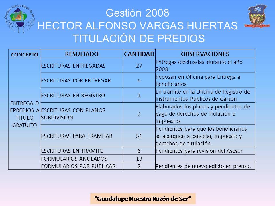 Gestión 2008 HECTOR ALFONSO VARGAS HUERTAS TITULACIÓN DE PREDIOS CONCEPTO RESULTADOCANTIDADOBSERVACIONES ENTREGA D EPREDIOS A TITULO GRATUITO ESCRITUR