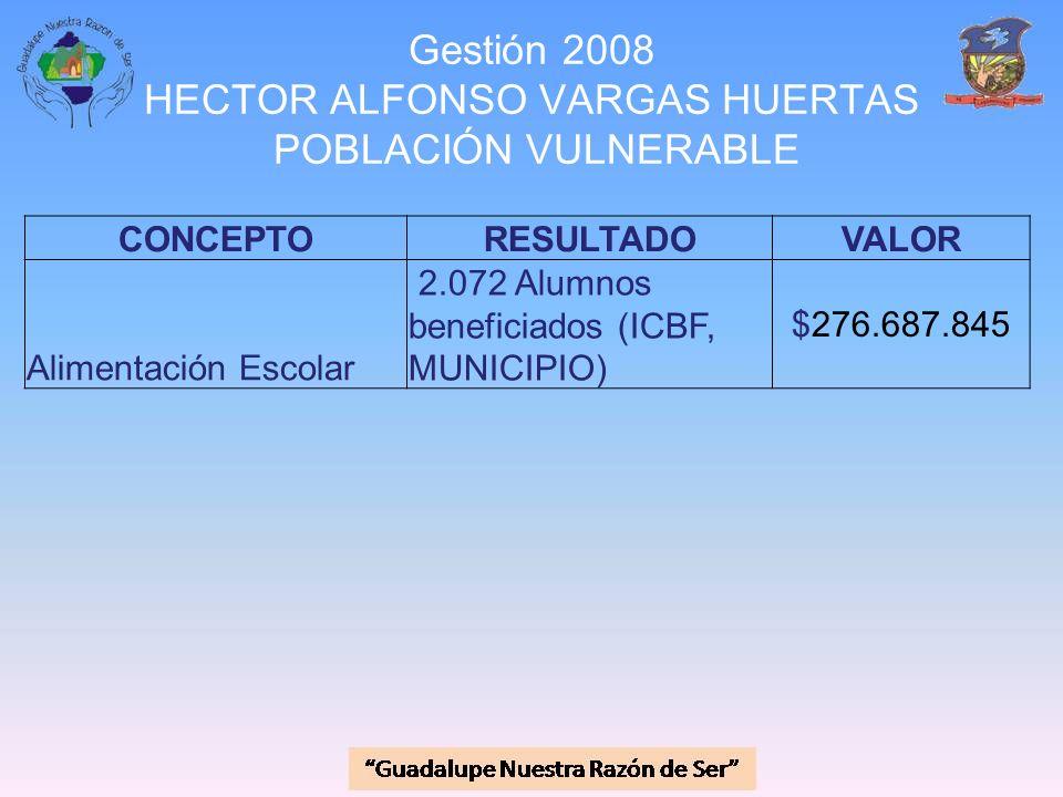 Gestión 2008 HECTOR ALFONSO VARGAS HUERTAS POBLACIÓN VULNERABLE CONCEPTORESULTADOVALOR Alimentación Escolar 2.072 Alumnos beneficiados (ICBF, MUNICIPI