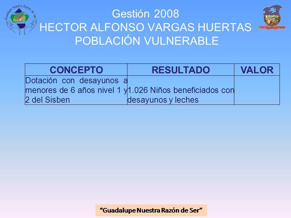 Gestión 2008 HECTOR ALFONSO VARGAS HUERTAS POBLACIÓN VULNERABLE CONCEPTORESULTADOVALOR Dotación con desayunos a menores de 6 años nivel 1 y 2 del Sisb