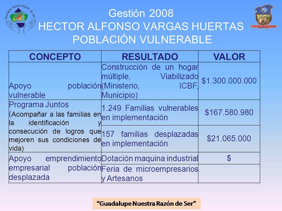 Gestión 2008 HECTOR ALFONSO VARGAS HUERTAS POBLACIÓN VULNERABLE CONCEPTORESULTADOVALOR Apoyo población vulnerable Construcción de un hogar múltiple, V