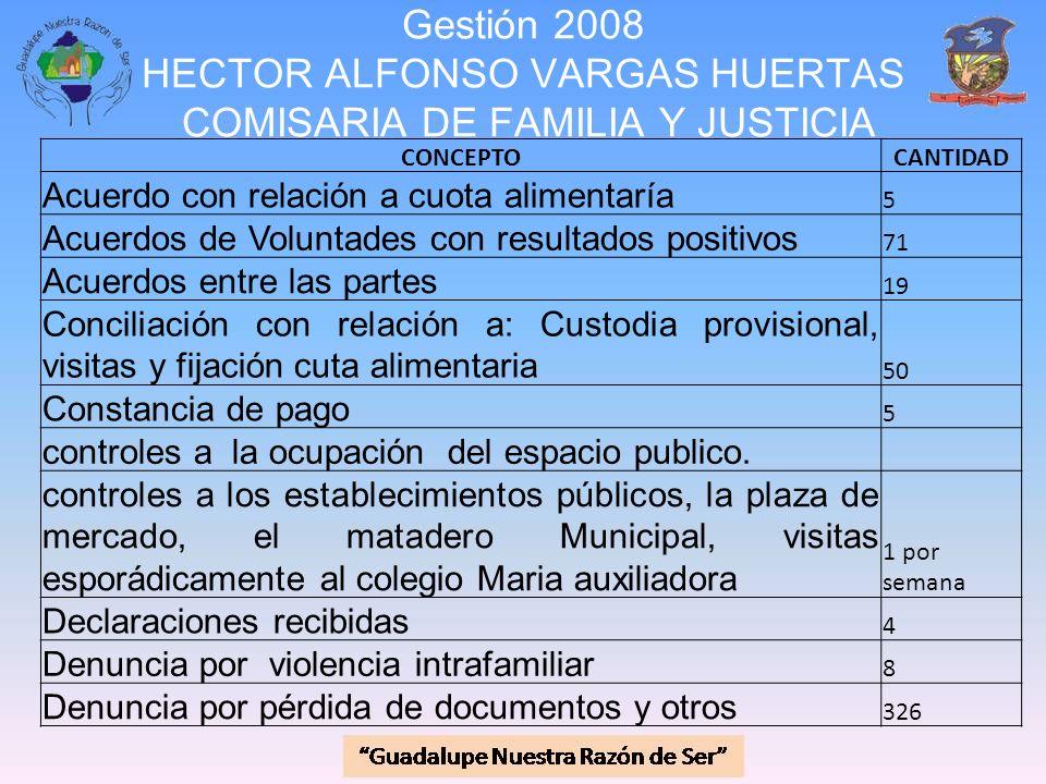 Gestión 2008 HECTOR ALFONSO VARGAS HUERTAS COMISARIA DE FAMILIA Y JUSTICIA CONCEPTOCANTIDAD Acuerdo con relación a cuota alimentaría 5 Acuerdos de Vol