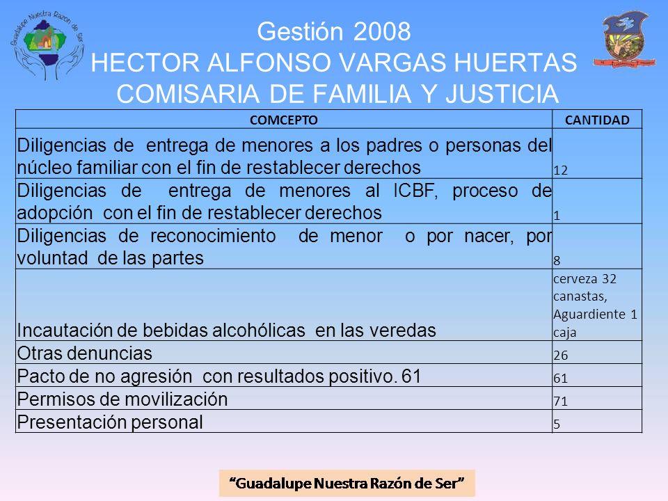 Gestión 2008 HECTOR ALFONSO VARGAS HUERTAS COMISARIA DE FAMILIA Y JUSTICIA COMCEPTOCANTIDAD Diligencias de entrega de menores a los padres o personas