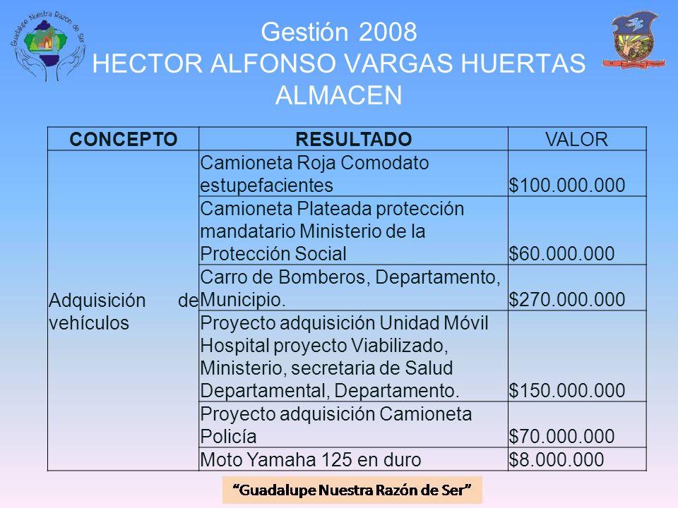 Gestión 2008 HECTOR ALFONSO VARGAS HUERTAS ALMACEN CONCEPTORESULTADOVALOR Adquisición de vehículos Camioneta Roja Comodato estupefacientes$100.000.000