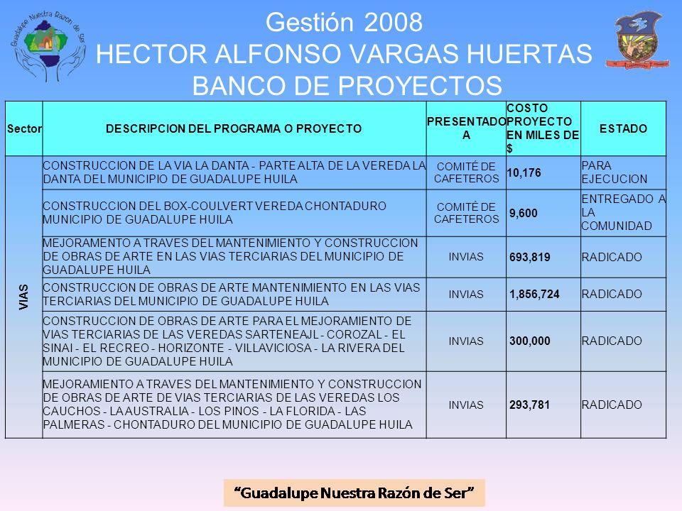 Gestión 2008 HECTOR ALFONSO VARGAS HUERTAS BANCO DE PROYECTOS SectorDESCRIPCION DEL PROGRAMA O PROYECTO PRESENTADO A COSTO PROYECTO EN MILES DE $ ESTA