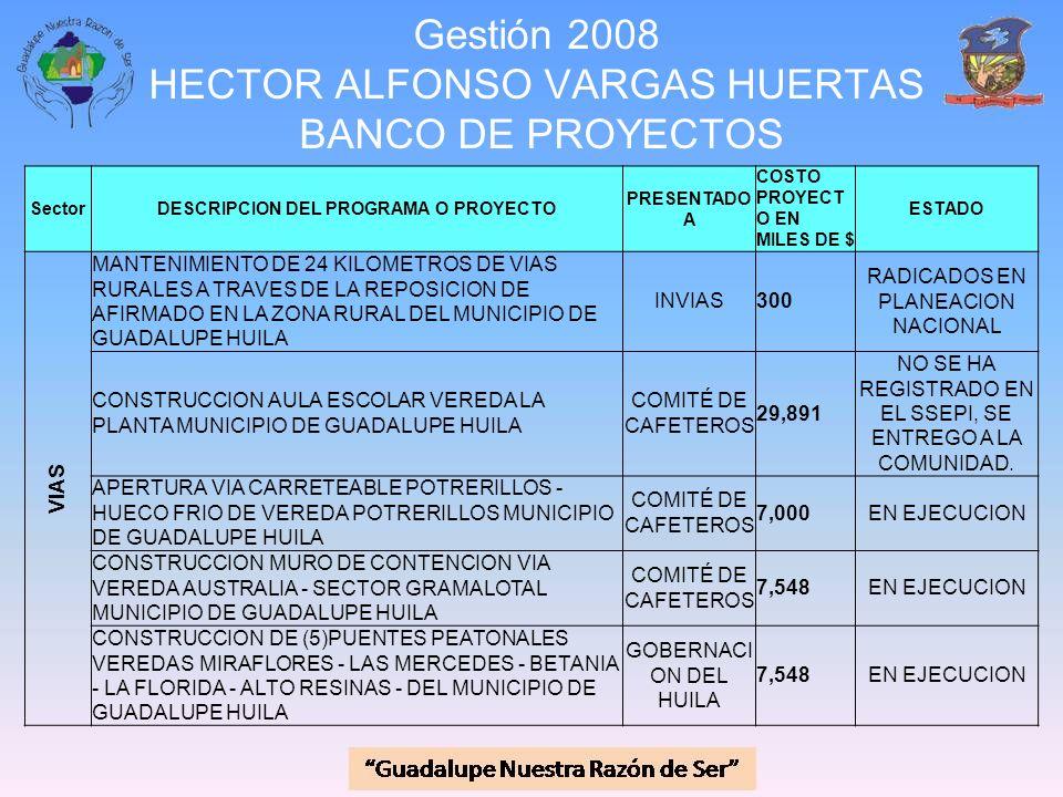 Gestión 2008 HECTOR ALFONSO VARGAS HUERTAS BANCO DE PROYECTOS SectorDESCRIPCION DEL PROGRAMA O PROYECTO PRESENTADO A COSTO PROYECT O EN MILES DE $ EST